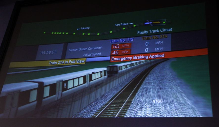 An animation video depicting the June 22, 2009, collision of two Washington Metrorail trains which killed nine and injured 52 people, is shown during a hearing at the National Transportation Safety Board (NTSB), in Washington, Tuesday, July 27, 2010, on the investigation findings and safety issues. (AP Photo/Charles Dharapak)