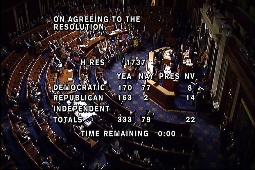 This video frame grab image provided by House Television shows the final vote total to censure Rep. Charles Rangel, D-N.Y., for financial and fundraising misconduct on Capitol Hill in Washington, Thursday, Dec. 2, 2010. (AP Photo/House Television)