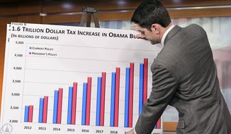 **FILE** House Budget Committee Chairman Paul Ryan, Wisconsin Republican, puts up a chart on Feb. 14 while delivering the GOP response to President Obama's budget submission for fiscal 2012 on Capitol Hill. The nation faces a possible government shutdown if Democrats and Republicans have not agreed by March 4 on an extension for funding the federal government. (Associated Press)