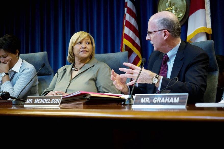 D.C. Council members Yvette M. Alexander (center), of Ward 7, and Phil Mendelson, at large, both voted against the nomination of Betty Noel to the D.C. Public Service Commission. (Rod Lamkey Jr./The Washington Times)