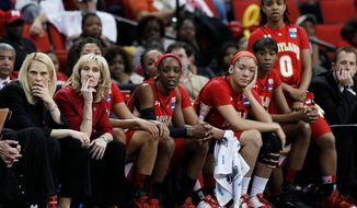 A subdued Maryland coach Brenda Frese (left) and Terrapins players watch the proceedings in Tuesday night's 80-49 loss to Notre Dame in the Elite Eight. Maryland, with just one senior, has a promising future with a half-dozen freshmen and sophomores. (Associated Press)