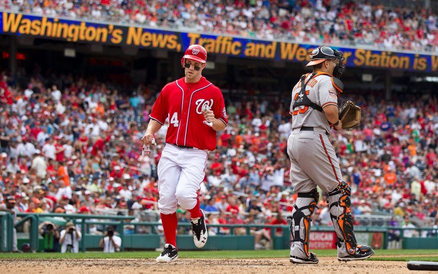 Bryce Harper touches home as he scores on a sacrifice fly by Adam LaRoche. Harper was 2 for 4 with a triple, scored three runs and drove in two. (Associated Press)