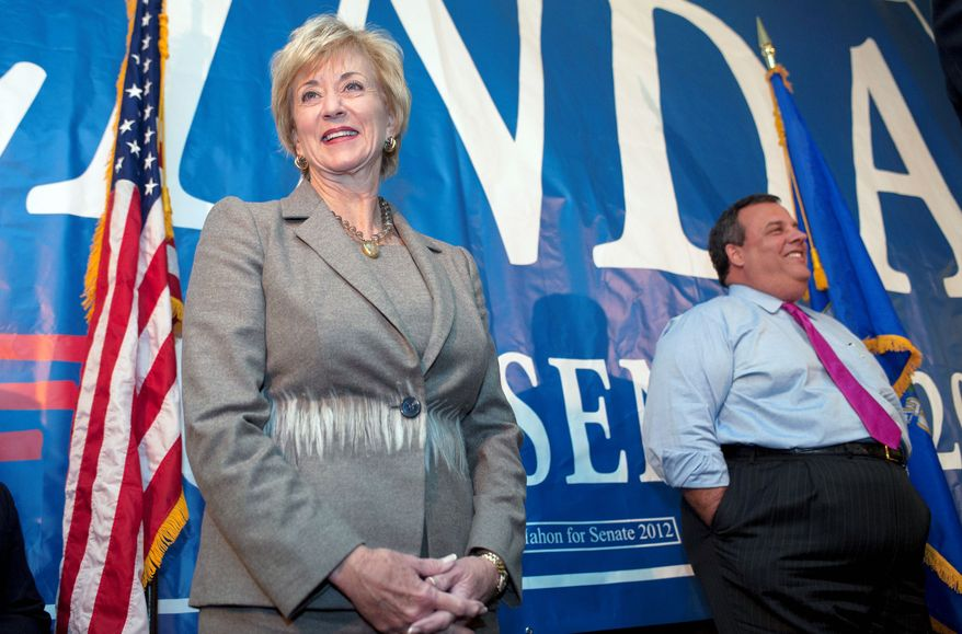 Republican Linda McMahon is joined by New Jersey Gov. Chris Christie as she campaigns in Waterbury, Conn., for the U.S. Senate seat being vacated by independent Joe Lieberman. She had a slight lead over Rep. Christopher S. Murphy last month but now is trailing him by 6 points. (Associated Press)