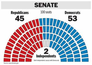 Charting the 113th Congress