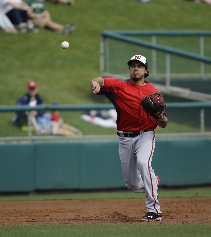 Washington Nationals' Anthony Rendon throws to first after fielding a ground ball against the Atlanta Braves during the first inning of an exhibition spring training baseball game Tuesday, Feb. 26, 2013, in Kissimmee, Fla. (AP Photo/David J. Phillip)