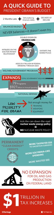Click on the image to see it larger. (Courtesy of the Heritage Foundation)