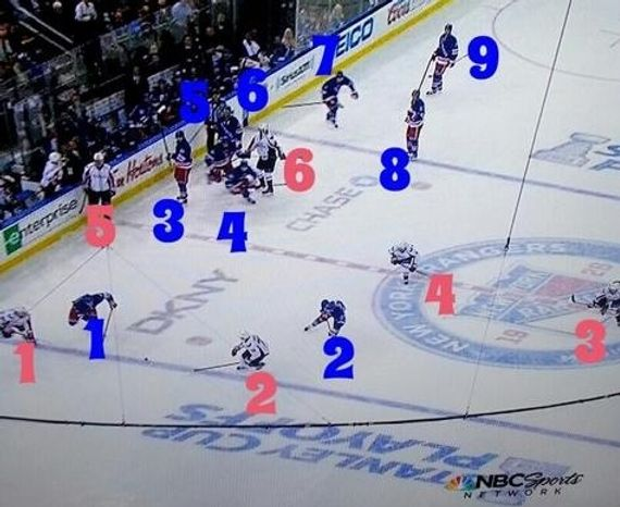 Screen capture of Capitals' too many men on the ice penalty from Game 3 vs. Rangers.