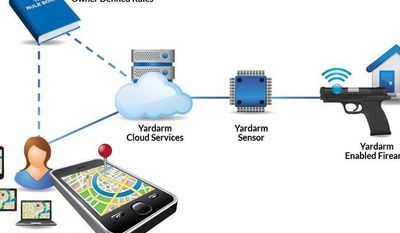The new Yardarm Technologies LLC system would trigger an alarm on a gun owner's cellphone if their gun is moved, and the owner could then hit a button to activate the safety and disable the weapon. (yardarmtech.com)