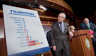 Senate Majority Leader Harry Reid, Nevada Democrat, defends the vote to weaken filibusters and make it harder for Republicans to block confirmation of the president's nominees for judges and other top posts on Thursday. According to the Congressional Research Service, Mr. Reid filed cloture on just 54 nominations from 2009 through 2012, and only seven of them were filibustered. (Associated Press)