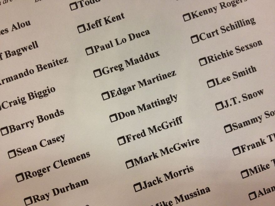 A view of the 2014 Baseball Hall of Fame ballot, which includes first-time candidate Greg Maddux. (The Washington Times)