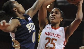 Maryland forward Alyssa Thomas (25) prepares to shoot as Pittsburgh's Asia Logan (0) defends during the first half of an NCAA college basketball game Thursday, Feb. 6, 2014, in College Park, Md.(AP Photo/Gail Burton)