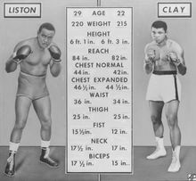 This is how champion Sonny Liston and challenger Cassius Clay measure up for their world heavyweight title bout at Miami Beach, February 25, 1964.  (AP Photo)