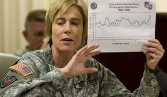 FILE - Col. Elspeth Ritchie, a doctor in the Office of the Army Surgeon General, discusses efforts to study and understand suicide among American soldiers in Iraq and Afghanistan, in this May 29, 2008 file photo, during a news conference at the Pentagon. The Pentagon plans to release a report Friday April 25, 2014on military suicides. But those numbers differ a bit from the totals provided by the services because of complicated accounting changes in how the department counts suicides by reservists. (AP Photo/J. Scott Applewhite, File)