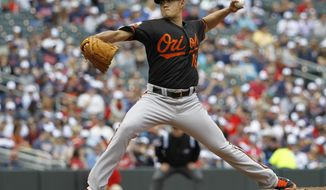 Baltimore Orioles starting pitcher Wei-Yin Chen delivers to the Minnesota Twins during the fourth inning of a baseball game in Minneapolis, Saturday, May 3, 2014. (AP Photo/Ann Heisenfelt)