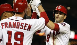 Washington Nationals' Danny Espinosa (8) celebrates his two-run homer with Ian Desmond, left, and Kevin Frandsen (19) during the eighth inning of a baseball game against the Los Angeles Dodgers at Nationals Park, Tuesday, May 6, 2014, in Washington. The Nationals won 4-0. (AP Photo/Alex Brandon)