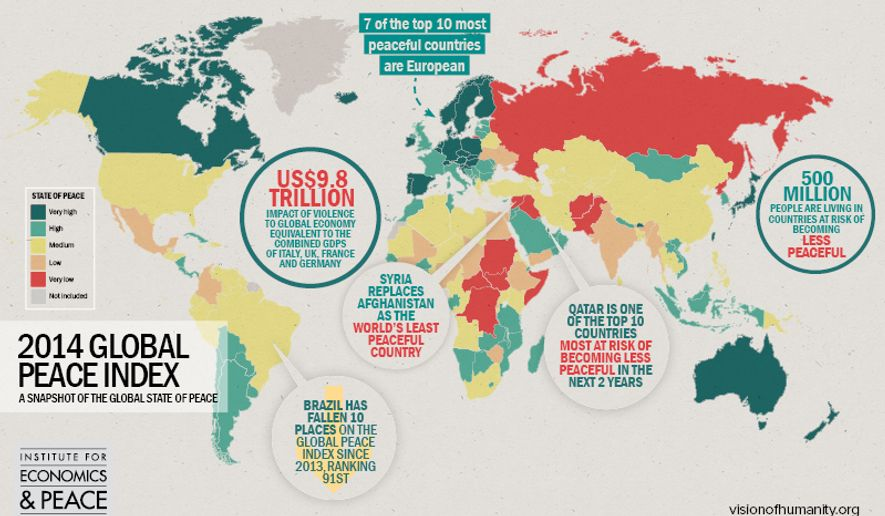 Graphic from the Institute for Economics & Peace