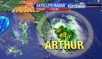 Tropical Storm Arthur has formed off the central Florida coast, becoming the first named storm of the 2014 Atlantic hurricane season, the National Hurricane Center said Tuesday. (My Fox Hurricane)