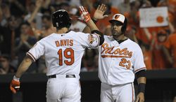 Baltimore Orioles' Nelson Cruz, right, congratulates Chris Davis after he scored on Davis' two-run home run against the New York Yankees in the fourth inning of a baseball game, Sunday, July 13, 2014, in Baltimore.(AP Photo/Gail Burton)