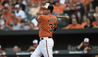 Baltimore Orioles' Matt Wieters follows through on a RBI single against the Detroit Tigers during the first inning of a baseball game, Saturday, Aug. 1, 2015, in Baltimore.  (AP Photo/Gail Burton)