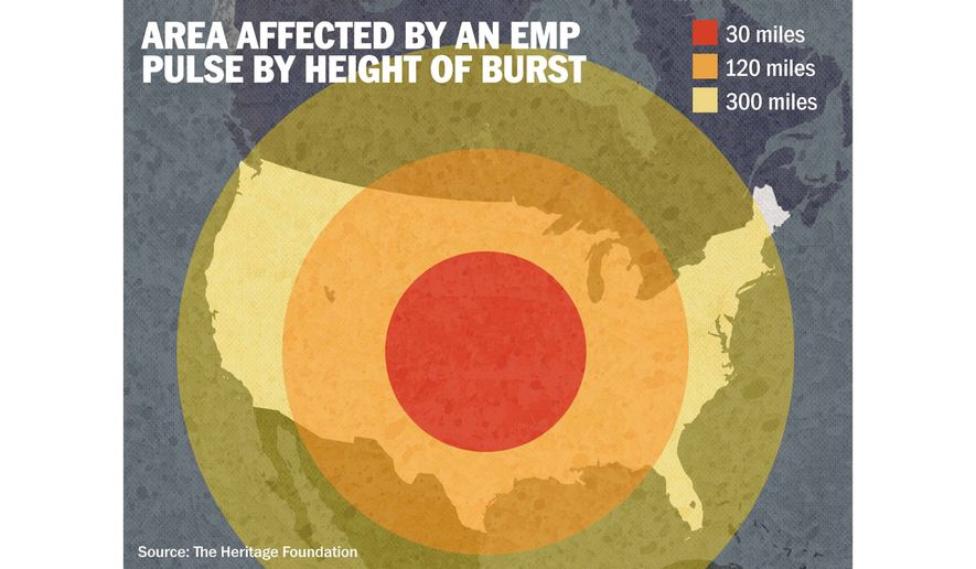 EMP Graphic to accompany Woolsey article of Aug. 19, 2015