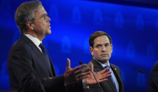 Marco Rubio, right, watches as Jeb Bush speaks during the CNBC Republican presidential debate at the University of Colorado, Wednesday, Oct. 28, 2015, in Boulder, Colo. (AP Photo/Mark J. Terrill) ** FILE **