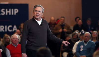 Republican presidential candidate, former Florida Gov. Jeb Bush, speaks at a campaign event, Monday, Feb. 8, 2016, in Portsmouth, N.H.  (AP Photo/Robert F. Bukaty)
