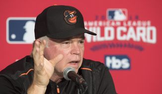 Baltimore Orioles manager Buck Showalter answers questions in Toronto on Monday, Oct. 3, 2016. The Orioles will face the Toronto Blue Jays in Tuesday's wild-card game. (Frank Gunn/The Canadian Press via AP)