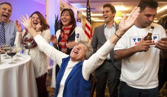GOP supporter Georgia Touloumes, center, 86, of Venetia, Pa., shouts in joy surrounded by her family as more states are announced for Republican presidential candidate Donald Trump on early results on TV at Election Night Party of Congressman Tim Murphy and State Sen. Guy Reschenthaler at the Crowne Plaza in Bethel Park, a suburb of Pittsburgh on Tuesday, Nov. 8, 2016. (Stephanie Strasburg/Pittsburgh Post-Gazette via AP)