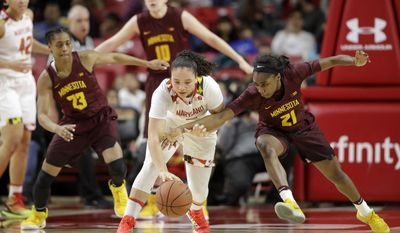 Maryland guard Destiny Slocum, center, keeps the ball away from Minnesota guard Jasmine Brunson (21) in the first half of an NCAA college basketball game, Sunday, Feb. 26, 2017, in College Park, Md. (AP Photo/Patrick Semansky)