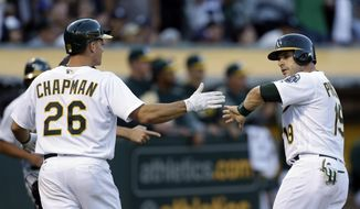 Oakland Athletics' Josh Phegley, right, and Matt Chapman celebrate after scoring against the New York Yankees during the second inning of a baseball game Thursday, June 15, 2017, in Oakland, Calif. (AP Photo/Ben Margot)