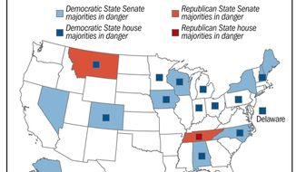 Democratic leaders already braced for losses in November in congressional and gubernatorial races may be looking at grief on yet another front: A record number of state legislatures could change party control this year, with Democrats at risk of losing their majorities in more than 20 state chambers, according to a comprehensive analysis.