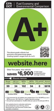 New vehicle window sticker proposed by Environmental Protection Agency and Department of Transportation
