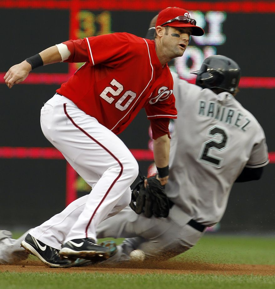 Florida Marlins' Hanley Ramirez (2) safely steals second as Washington Nationals second baseman Adam Kennedy (20) drops the ball before applying the tag during the first inning of the Marlins' 6-5 win Sunday in Washington. (Associated Press)
