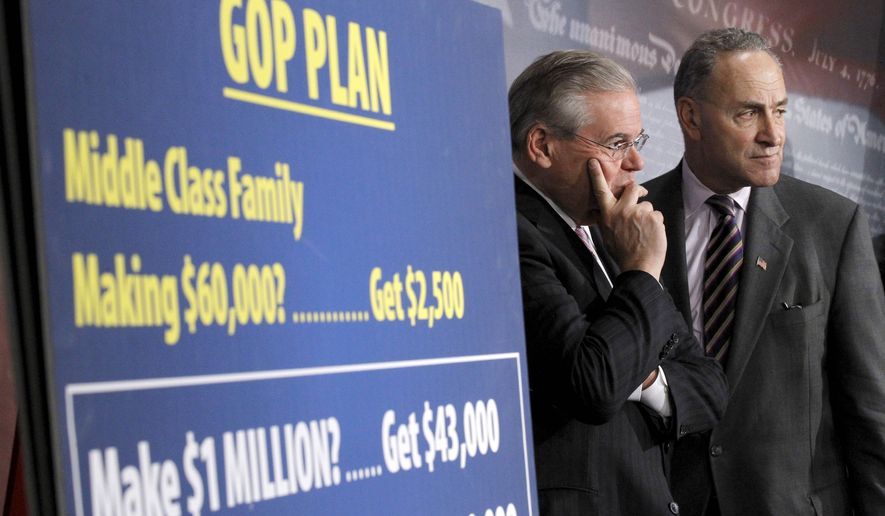 Sen. Robert Menendez, D-N.J., left and Sen. Charles Schumer, D-N.Y., take part in a news conference on Capitol Hill in Washington Friday, Dec. 3, 2010, to discuss proposals to continue the Bush era tax cuts. (AP Photo/Alex Brandon)
