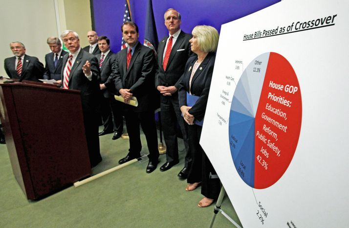"Joined by other Republican House members, House Speaker William J. Howell (at podium), of Stafford, points to a chart during a Republican caucus news conference on Wednesday held to rebut criticism that broad-based concerns took a back seat in the General Assembly to ""socially conservative issues."" (Associated Press)"