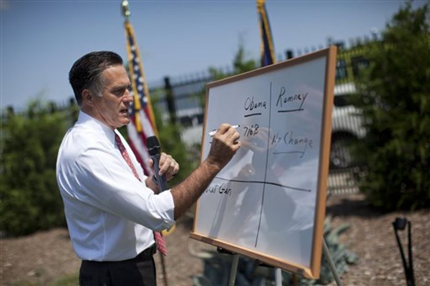 ** FILE ** In this Aug. 16, 2012, photo Republican presidential candidate, former Massachusetts Gov. Mitt Romney writes on a white board as he talks about Medicare during a news conference in Greer, S.C. As they rush towards their party conventions, the rival presidential campaigns are trying to invigorate core supporters while reaching out to a sliver of undecided voters who harbor doubts about President Obama yet aren't sold on Romney. (AP Photo/Evan Vucci)
