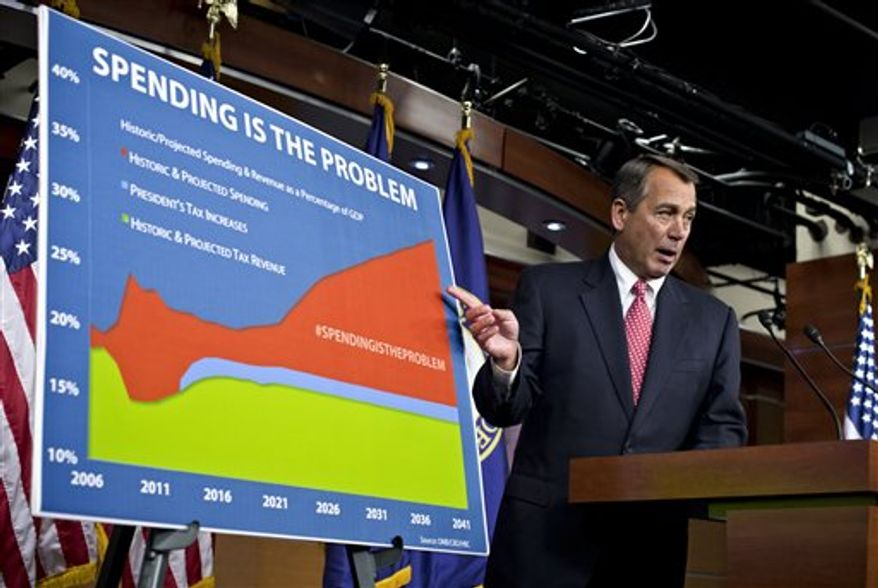 "House Speaker John Boehner accuses President Barack Obama of not being serious about cutting government spending, during a news conference at the Capitol in Washington, Thursday, Dec. 13, 2012. Boehner is insisting that Obama wants far more in tax increases than spending reductions and appears willing to walk the economy ""right up to the fiscal cliff.""   (AP Photo/J. Scott Applewhite)"