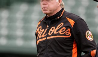 Manager Buck Showalter