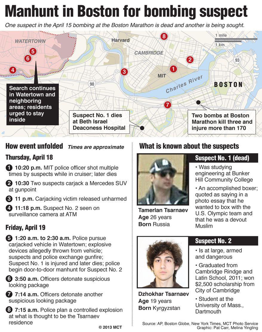 Boston Marathon terror suspects Tamerlan and Dzhokher Tsarnaev. (McClatchy)