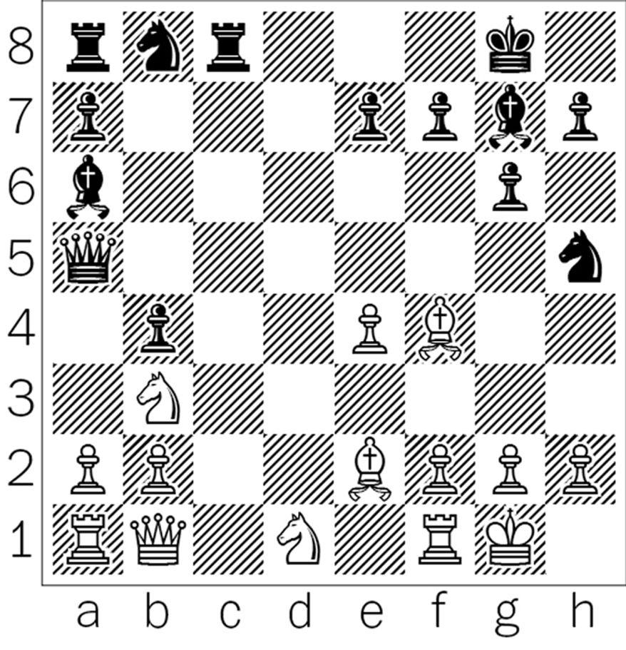 Bisguier-Benko after 16. Nb3.
