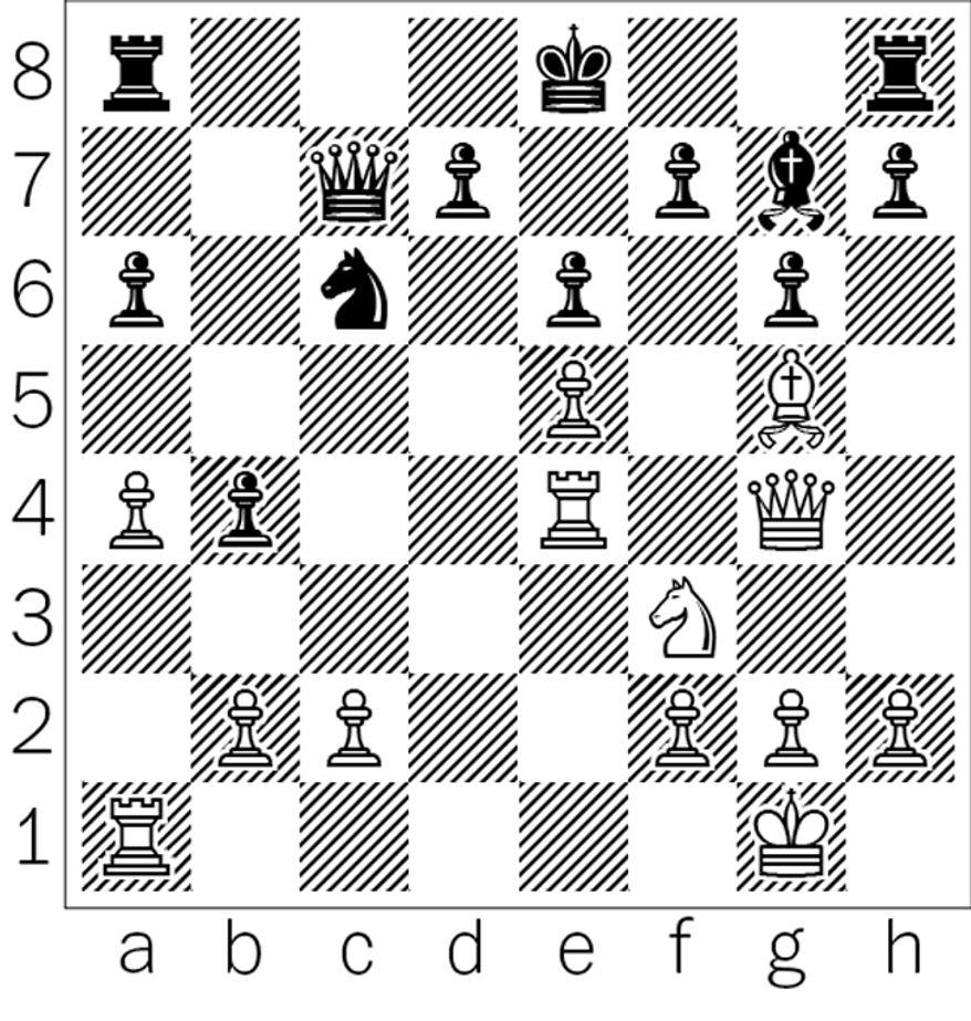 Krishnan-Hua after 16. Re1xe4.
