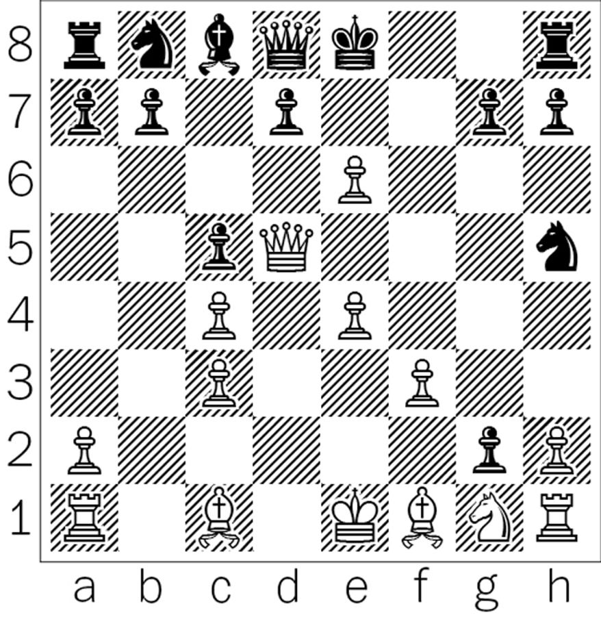 Ivanchuk-Csom after 10...g2.