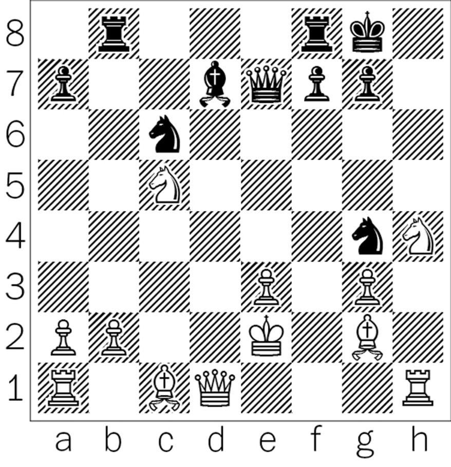 De Jager-Pijpers after 24. Nxc5.