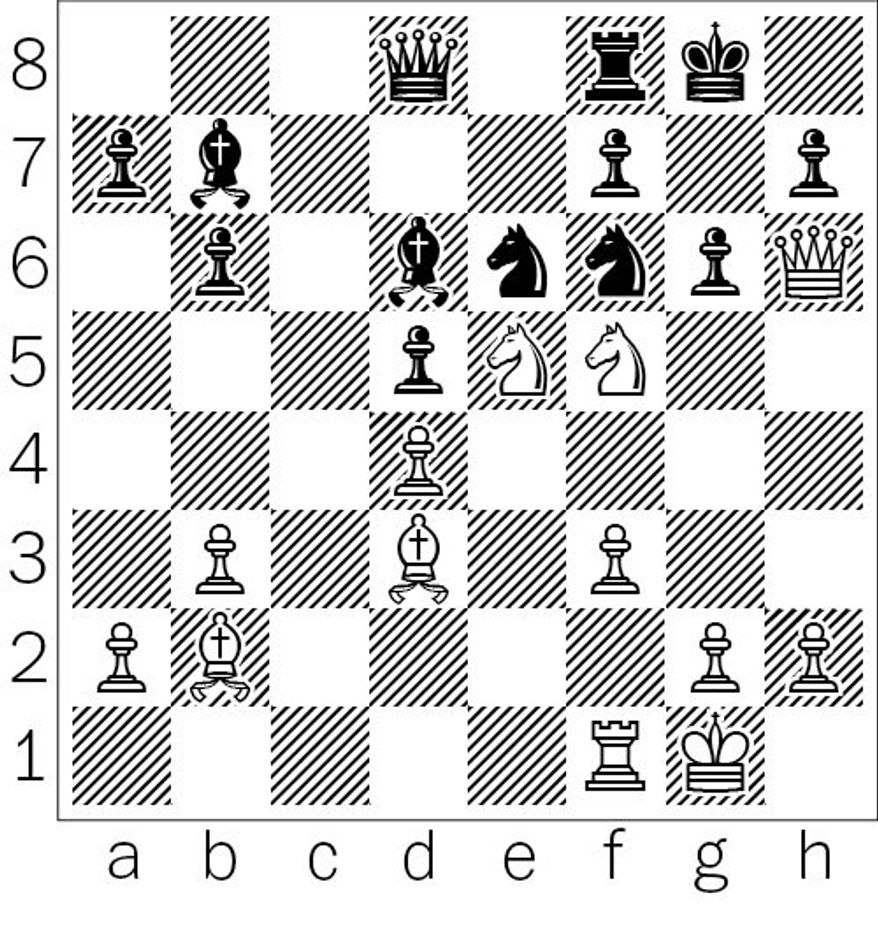 Kurijica - Karpov after 20...Qd8.