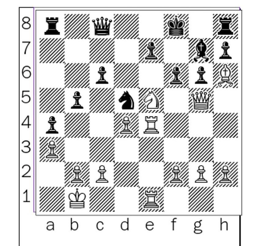 Smith-Kekelidze after 20...f6.