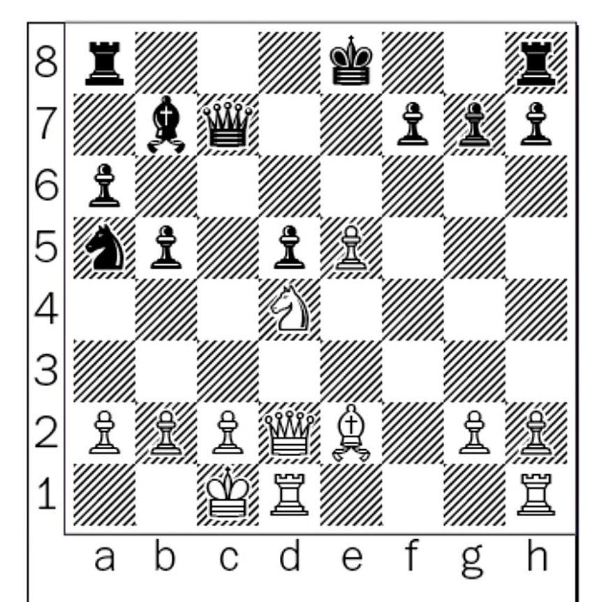 Drazic-Kejzar after 16...Qc7.