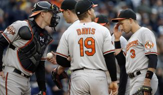 Baltimore Orioles catcher Matt Wieters, left, leans in as starting pitcher Ubaldo Jimenez leaves the mound before giving the ball to Baltimore Orioles manager Buck Showalter in the fifth inning of a baseball game against the New York Yankees at Yankee Stadium in New York, Monday, April 7, 2014. Baltimore Orioles first baseman Chris Davis (19) and Baltimore Orioles second baseman Ryan Flaherty (3) join the team on the mound. (AP Photo/Kathy Willens)