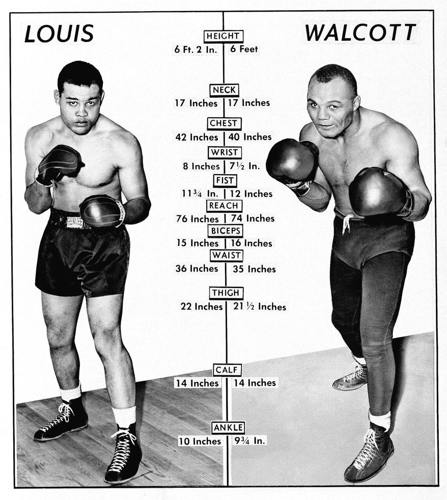 World heavyweight champion Joe Louis and challenger Jersey Joe Walcott compare like this for their Dec. 4 championship fight at Madison Square Garden in New York. Only weight figures are approximated, and these will be determined at the official weigh-in several hours before the bout. (AP Photo)