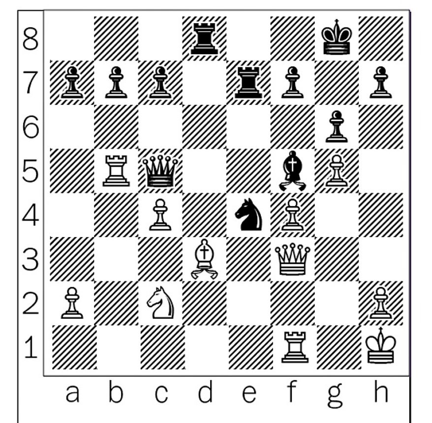 Shankland-Naroditsky after 27. Rb5.