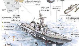 Image: Twitter, Islamic Revolutionary Guard Corps